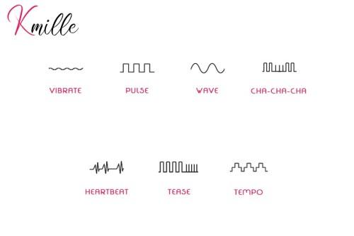 Les vibrations du Tango X de We-Vibe
