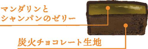 銀のぶどう,ショコラ ワルツィン,ショコラケーキの断面,中身の説明,