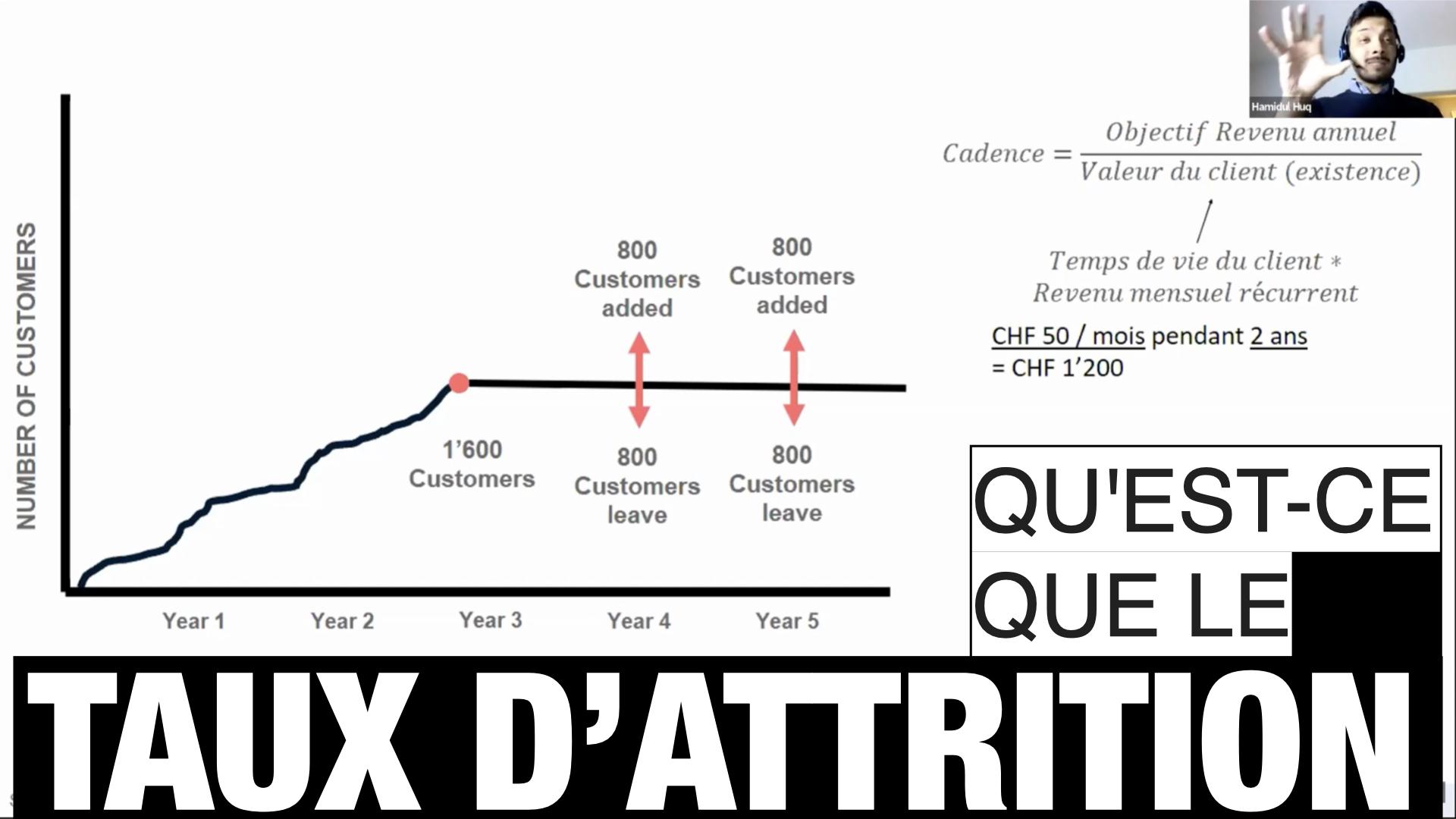 Qu'est-ce que le TAUX D'ATTRITION ?