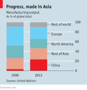 Le salariat, une classe mondiale en expansion