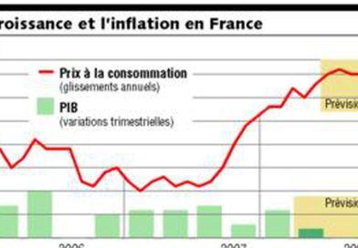 Inflation, déflation ou stagflation, les banques préparent l'effondrement post-Covid