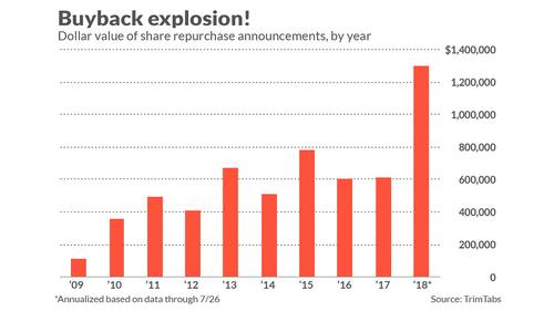 3-buybacks (1)
