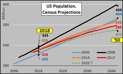 eco_census_p1