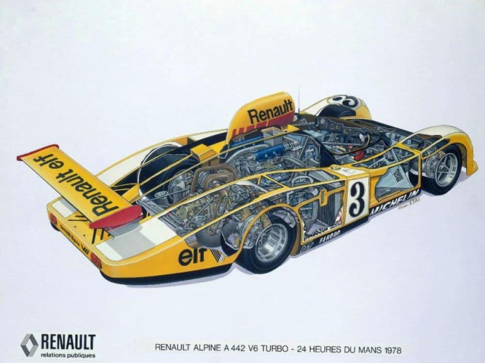 24 Heures du Mans 1978 pironi jabouille depailler jaussaud bell ragnotti frequelin a443 a442b a442a a442 victoire 29   24 Heures du Mans 1978, la victoire d'Alpine tant attendue !