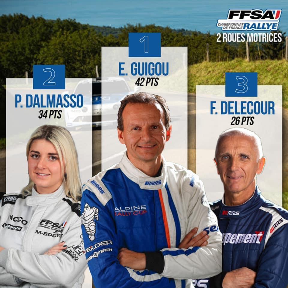 Alpine A110 Rally CHampionnat de France Manu Guigou 3 | Alpine A110 Rally : Manu Guigou favori au Rallye Cœur de France 2020