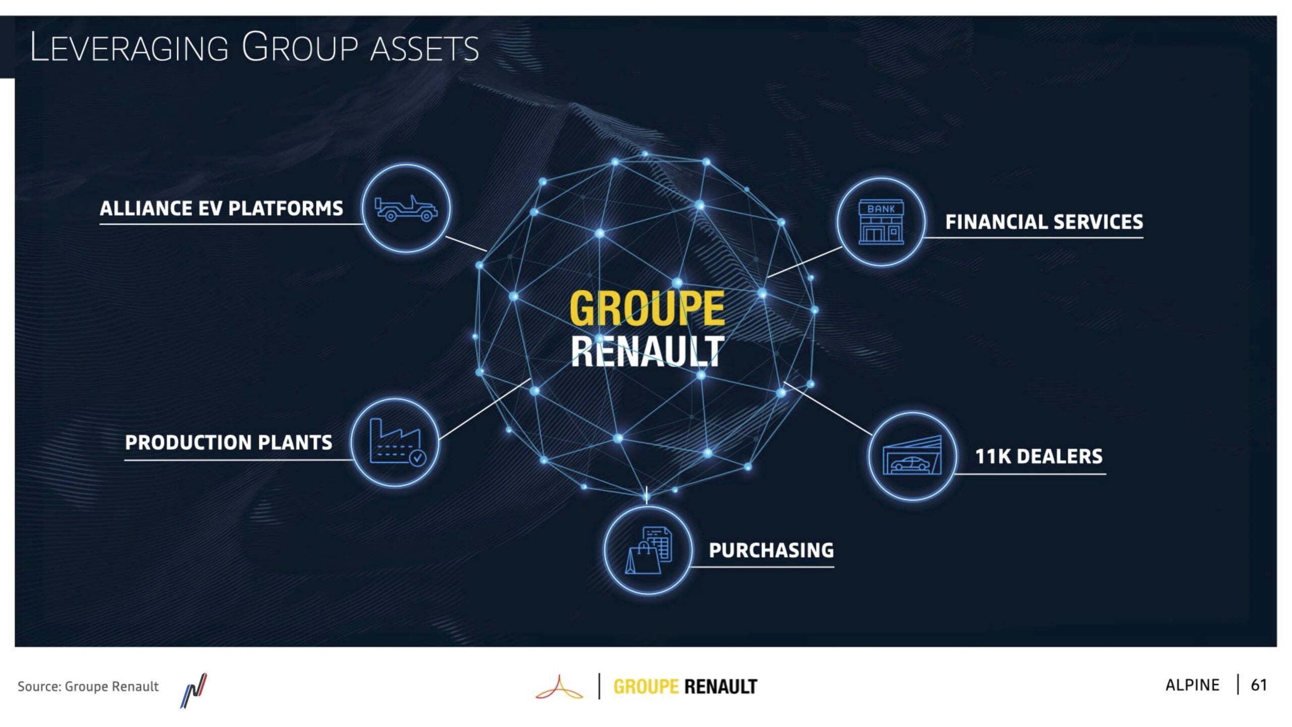 3 Alpine Renaulution 2021 lesalpinistes scaled | Alpine prend officiellement le virage de l'électrique à 100% … en partenariat avec Lotus !