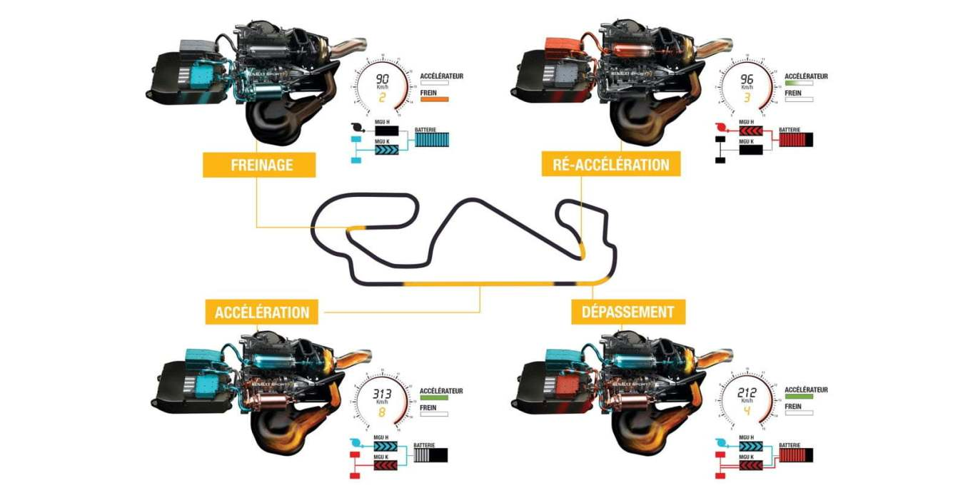 cycle FR | Alpine F1 Team : ce que nous révèle l'A521