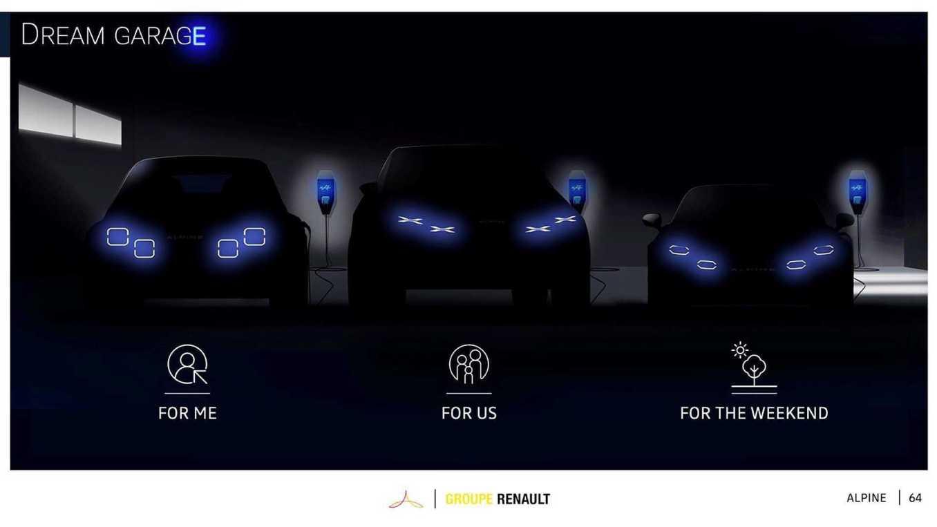 Alpine electrique gamme