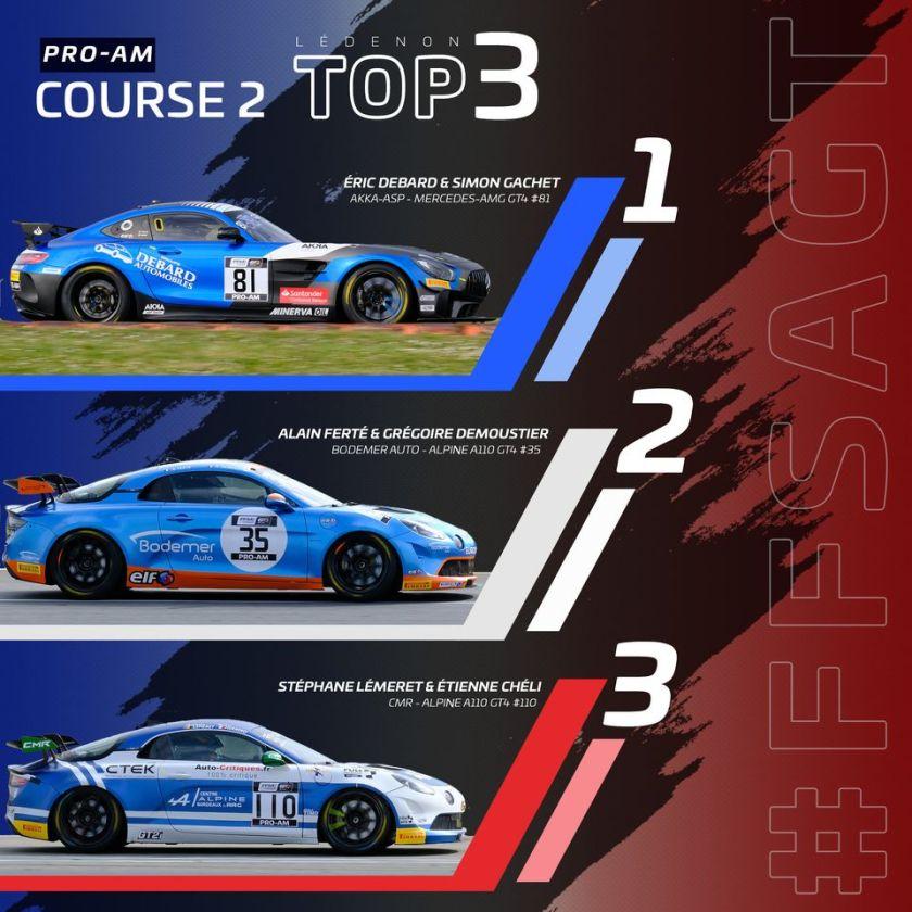 FFSA GT4 Alpine A110 Prost Redele Servol Ledenon 2021 2 | FFSA GT : Les duos Rédélé - Coubard et Ferté - Demoustier en P2 dans leurs catégories respectives à Lédenon