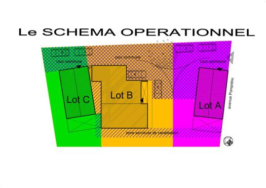 DIAPORAMA-schema-operationnel