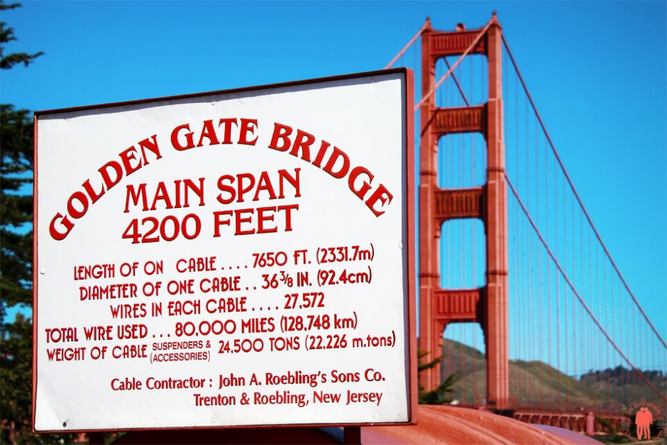 Panneau Golden Gate Visiter San Francisco