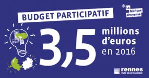 Le budget participatif de Rennes est doté de 3,5 M€ par an, autour de 5% du budget d'investissement. // C Ville de Rennes