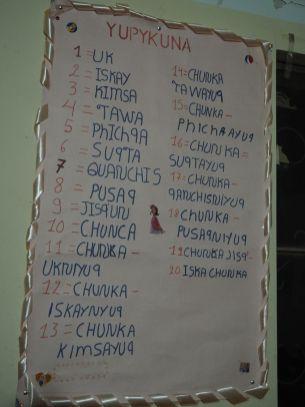 Apprendre à compter en quechua