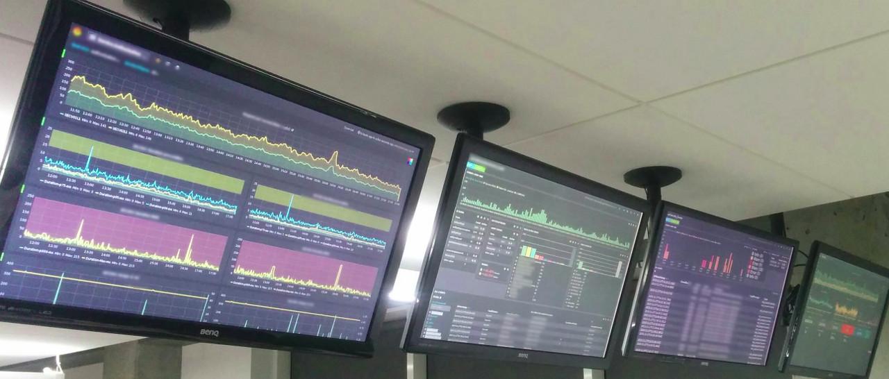Monitoring Zabbix Network