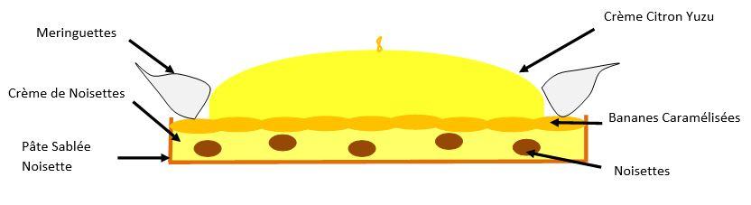 Tartelette citron yuzu