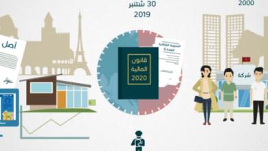Photo de Régularisation spontanée 2020 : une vidéo pour expliquer le processus