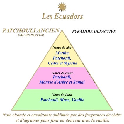 Pyramide-Patch-Ancien-1.jpg