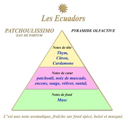 Pyramide-Patchoulissmo-1.jpg