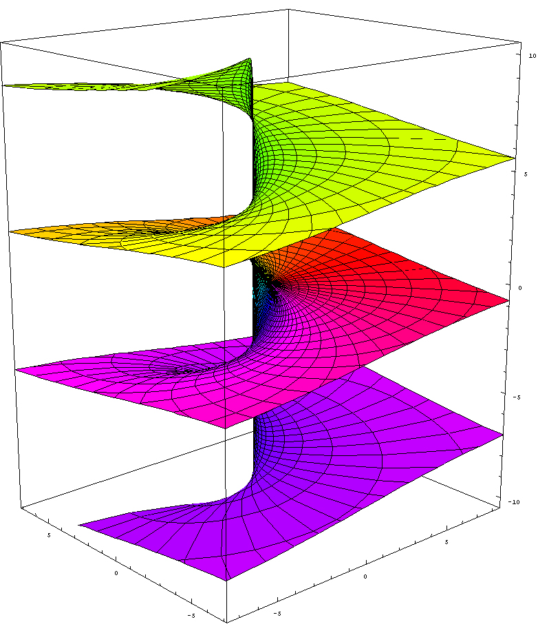 Riemann_surface_log.jpg