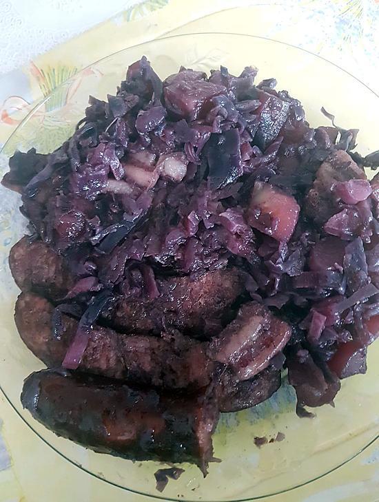 Recette Chou Rouge Lardons Pommes De Terre : recette, rouge, lardons, pommes, terre, Recette, Rouge, Façon, Saucisse, Montbéliard