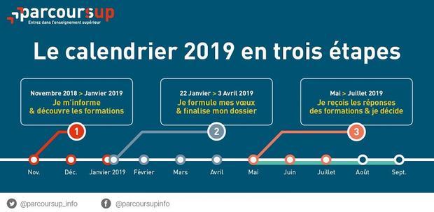 Parcoursup : incidents également chez les Français de l'étranger
