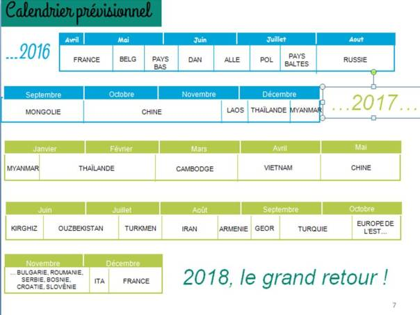 Calendrier prévisionnel
