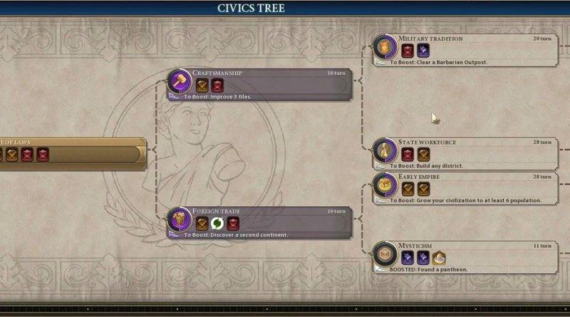 Цивики в Sid Meier's Civilization VI