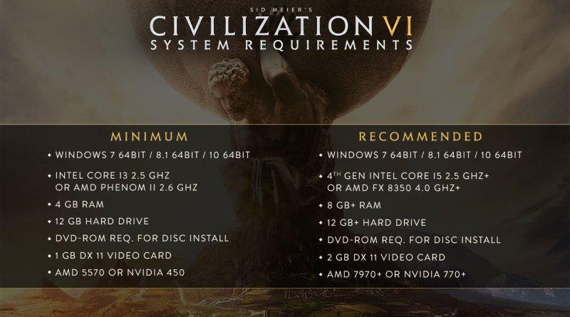 """Системные требования для """"Цивилизации 6"""""""