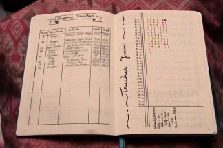bullet_journal_shopping_tracker