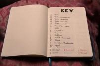 bullet_journal_key