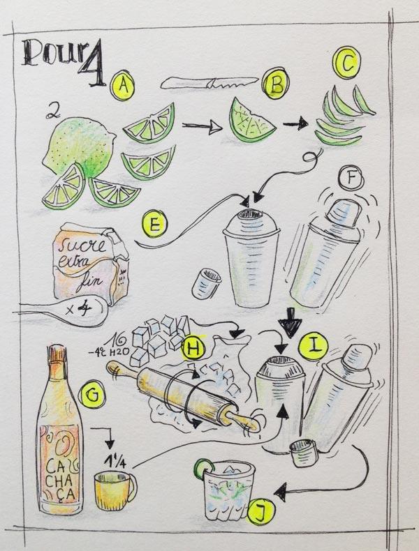 Dessin-contemporain-stylo-Atelier-l#14-9b