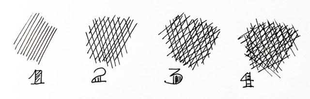 Etapes des hachures: une couche, deux couches... etc hachures croisées. Cross hatching