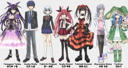 date a live personnages