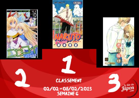 Classement Manga 2015 | semaine 06