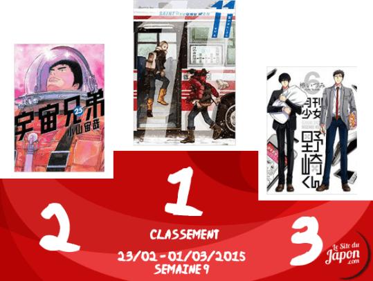Classement Manga 2015   semaine 09