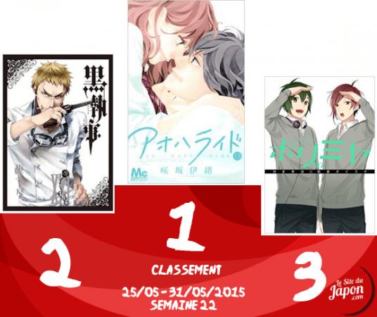 Classement Manga 2015 | semaine 22 | 25/05 au 31/05