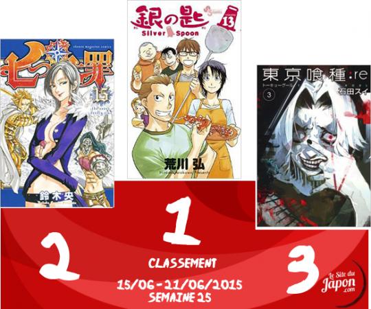 Classement Manga 2015 | semaine 25 | 15/06 au 21/06