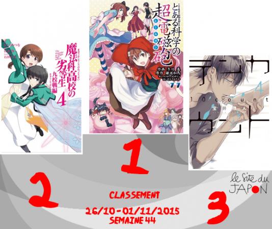 Classement Manga 2015 | semaine 44 | 26/10 au 01/11