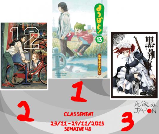 Classement Manga 2015 | semaine 48 | 23/11 au 29/11