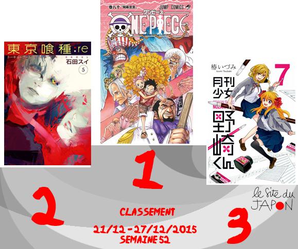 Classement Manga 2015 | semaine 52 | 21/12 au 27/12