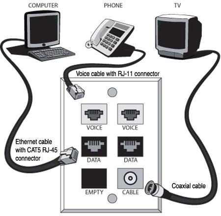 port-graphic – LeslievilleGeek TV Installation