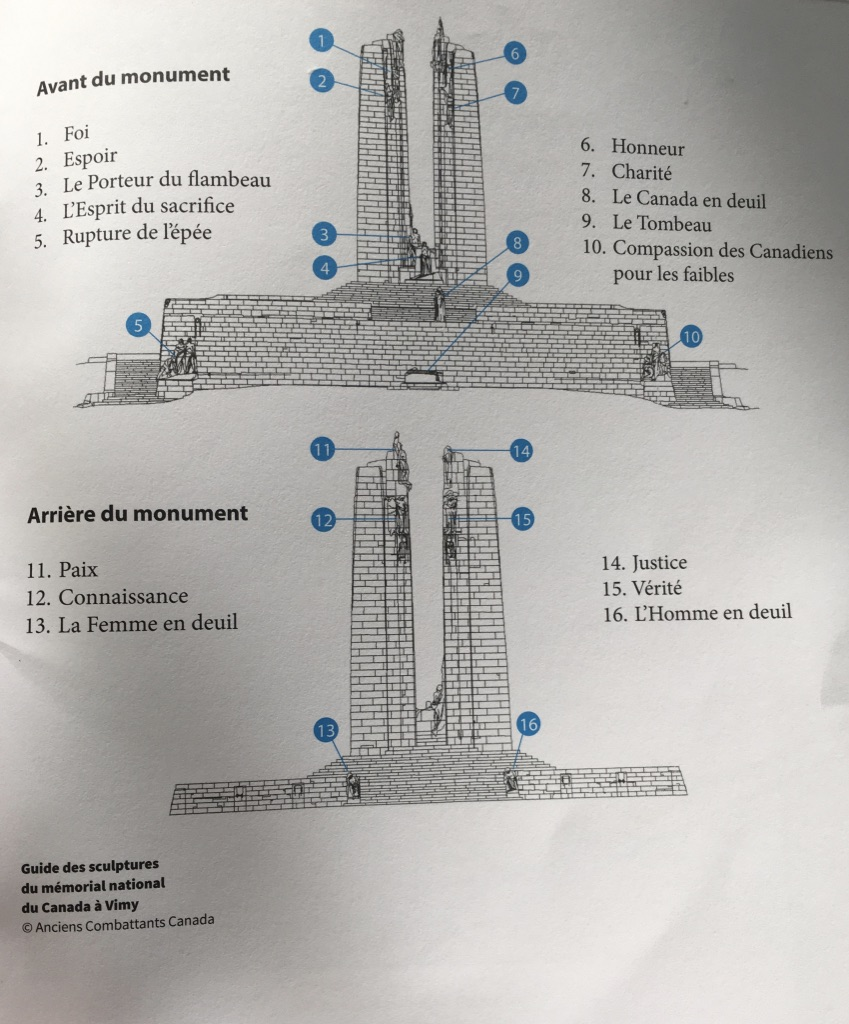 blogtrip-enfranceaussi-enfrancealens-vimy-monument-canadien-commemoration