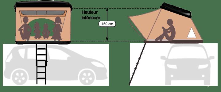 Dimensions de la tente NaitUp Quatro
