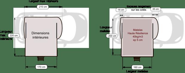 Dimension de l'espace couchage de la tente Quatro
