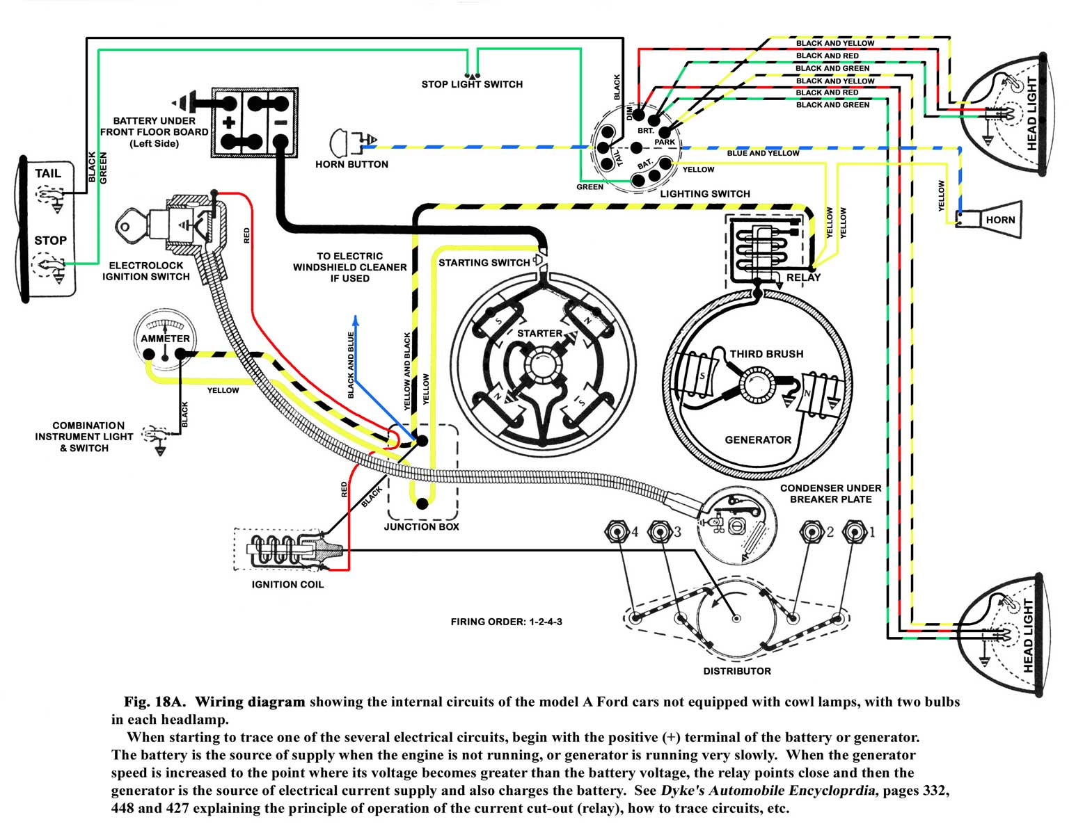 model a horn wiring diagram mitsubishi transmission ford electrical system great installation of third level rh 11 9 15 jacobwinterstein com 1931