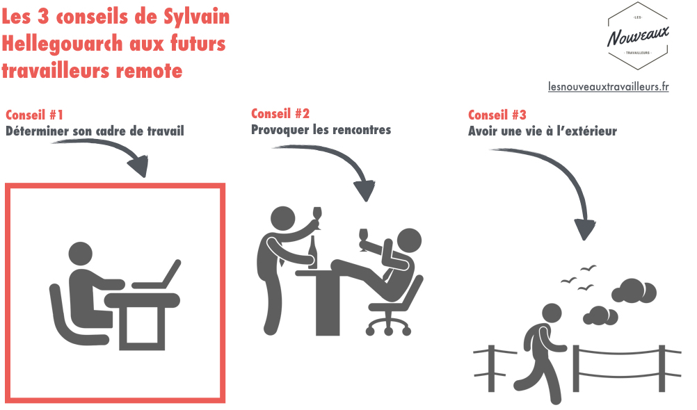 Les 3 conseils de Sylvain Hellegouarch aux futurs travailleurs remote