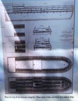 Plan d'un navire négrier