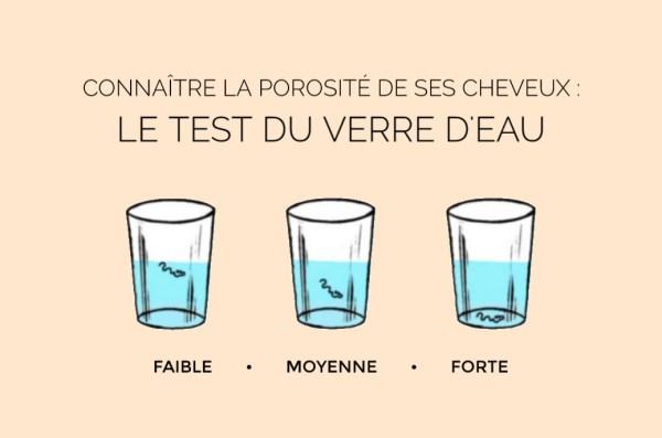 schéma test du verre d'eau pour connaître la porosité de ses cheveux