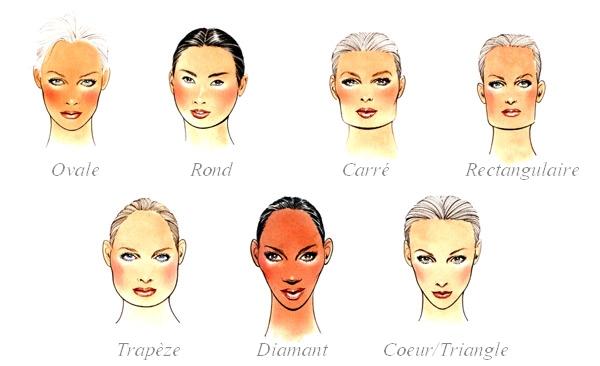 Coiffure et maquillage libanaisalger Coiffure annecy avis  Ajaccio