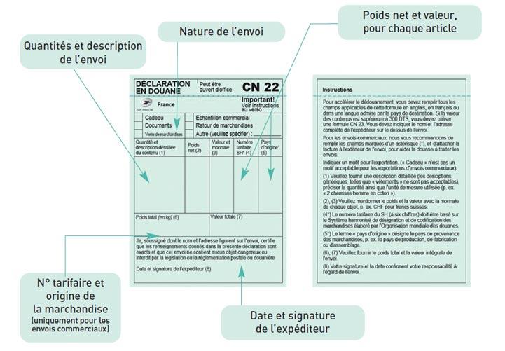 Formulaire CN22